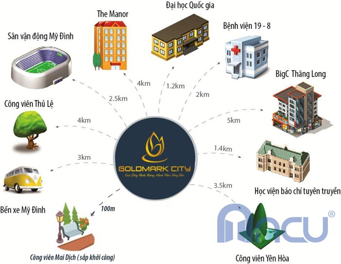 Căn hộ chung cư Goldmark city